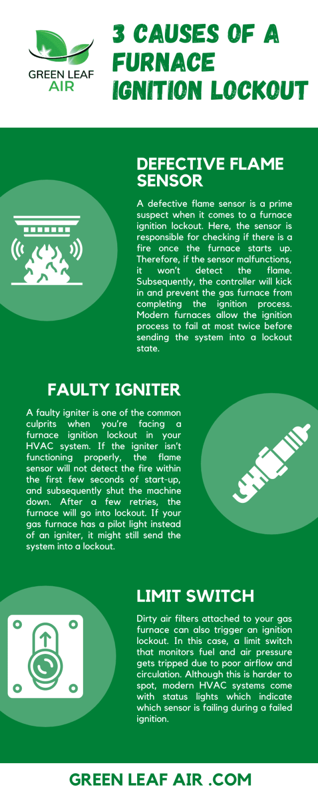 3 Causes of a Furnace Ignition Lockout