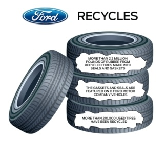 Ford recycles tires
