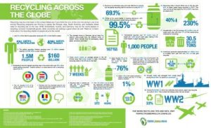 How Does U.S. Recycling Compare to the Rest of the World? [infographic]