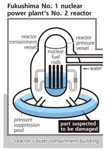 Gov't crisis center kept in dark over data on radiation dispersals