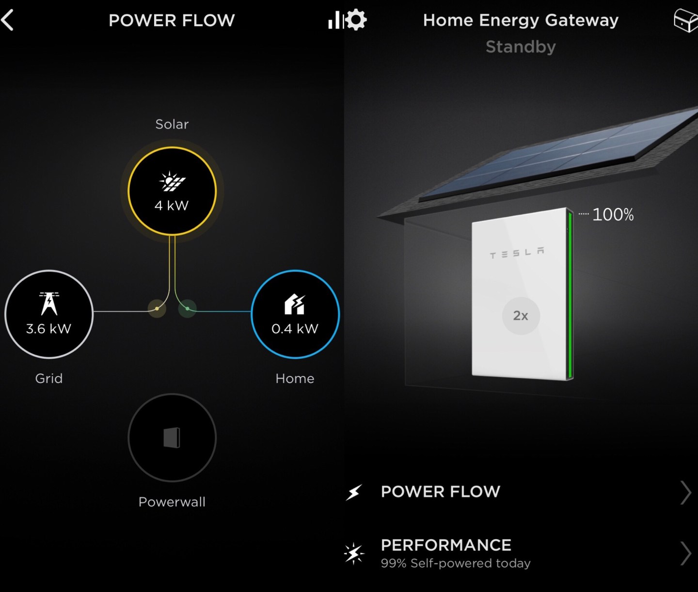 My Tesla solar and Powerwalls late today