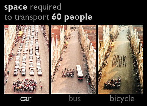 Space required to transport 60 people