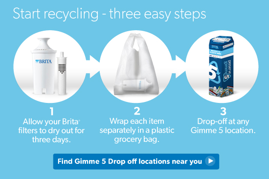 How to Recycle Brita Filters - Green Living Ideas