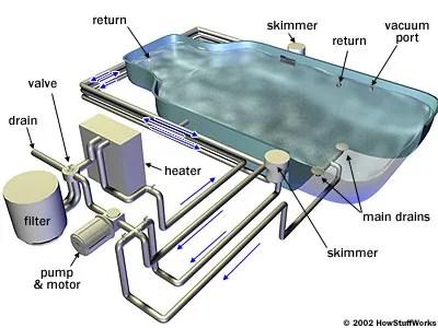 swimming-pool-diagram
