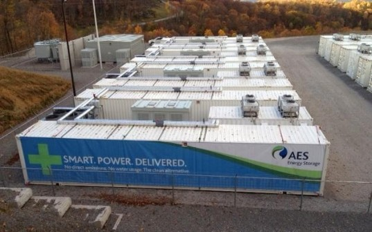 battery storage system for wind farm