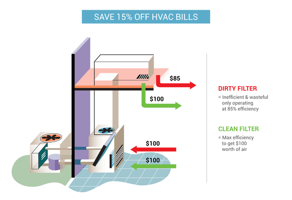 Air filter blog infographic