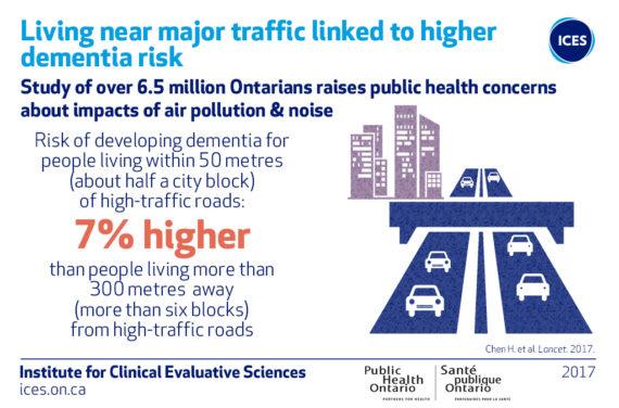 health dangers of living near roads