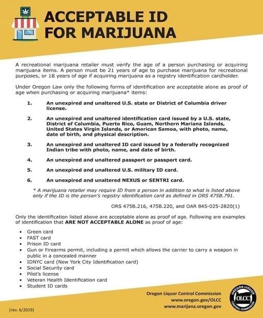 OLCC Acceptable ID For Marijuana Signage