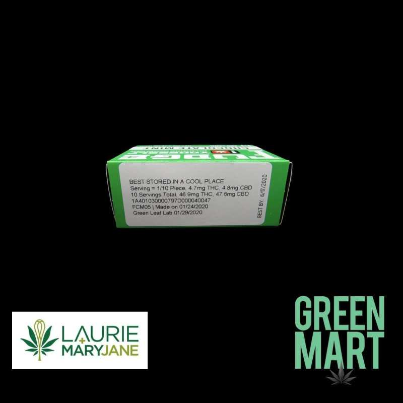 Laurie + MaryJane Fudge Yourself - Chocolate Mint One:One Fudge Results