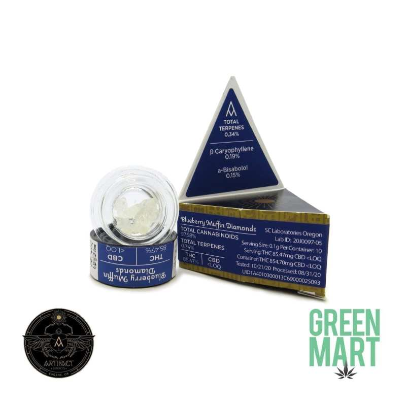 Artifact Extracts - Blueberry Muffins Diamonds
