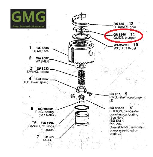 Ambac-M-50-2-4A-80A-9540A-Part-GU8546-Plunger-Guide1.png