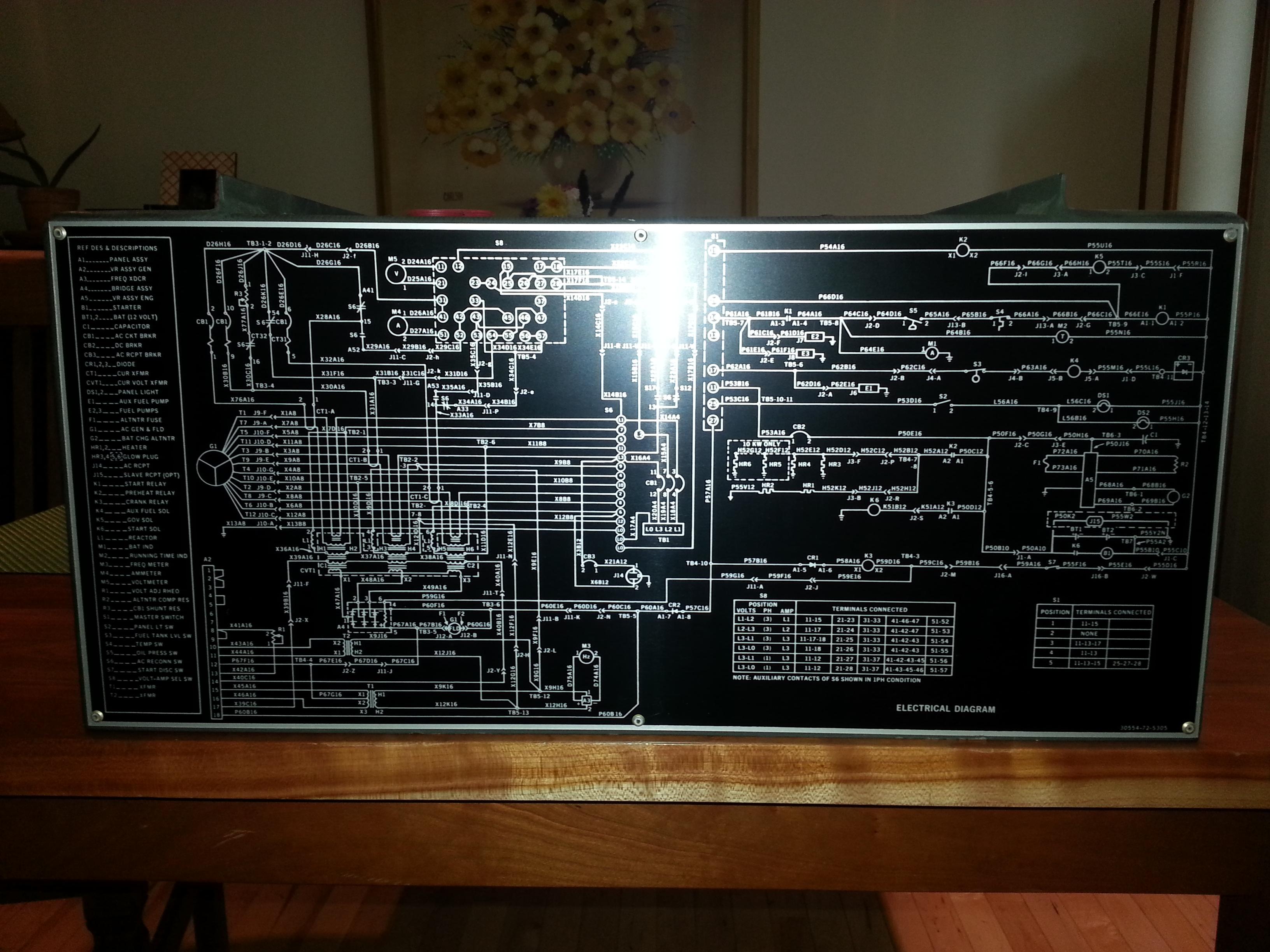 Generator Control Panel Wiring Diagram 5kw Generator Wiring Diagram