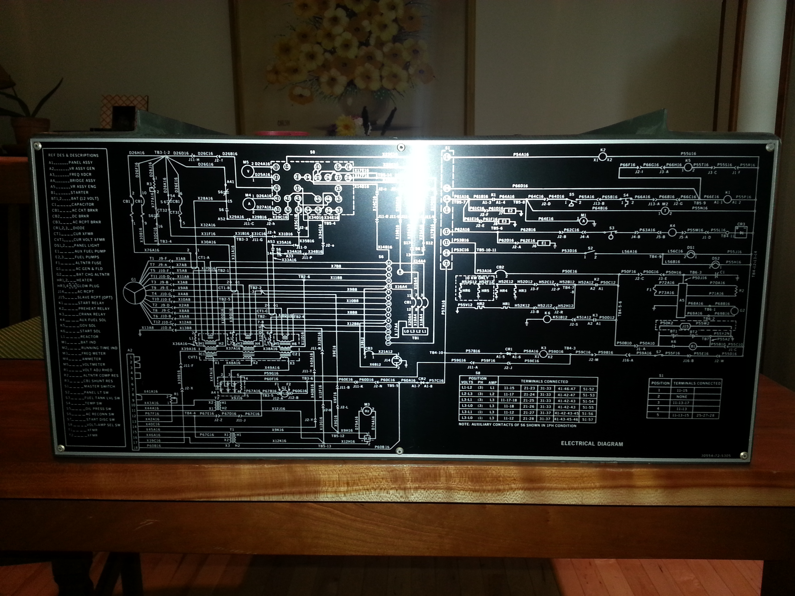 diesel generator control panel wiring diagram iphone 4 screw layout diagrams for mep002a and mep003a military