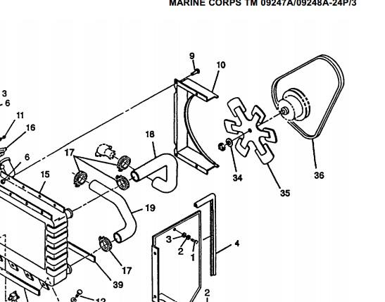 MEP803A Generators and Parts