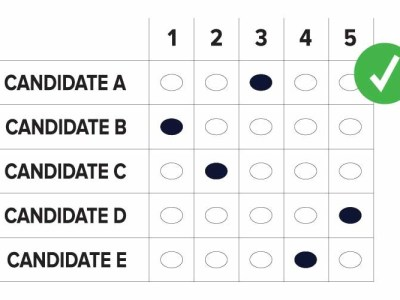 Ballot with five candidates marked in order of preference.