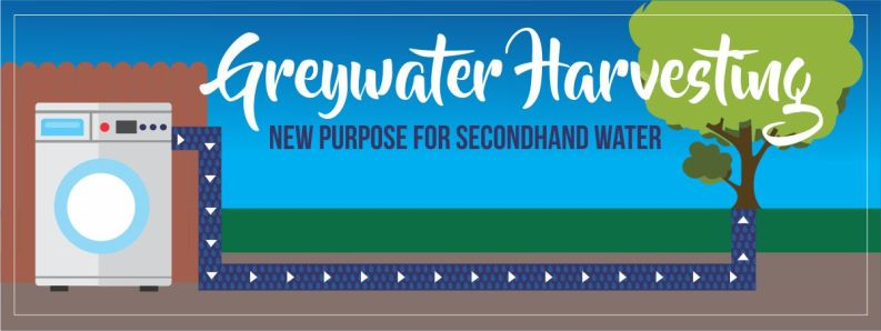 GREYWATER HARVESTING SYSTEMS