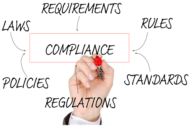 Policies and Compliance Chart