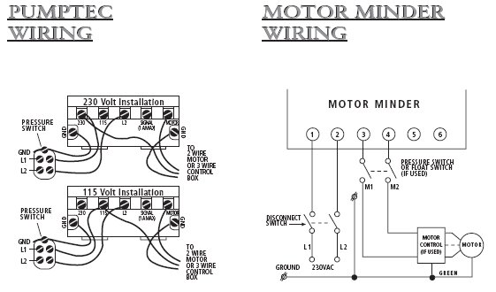 century ac motor wiring diagram 115 230 volts century century ac motor wiring diagram 115 230 volts the wiring on century ac motor wiring diagram