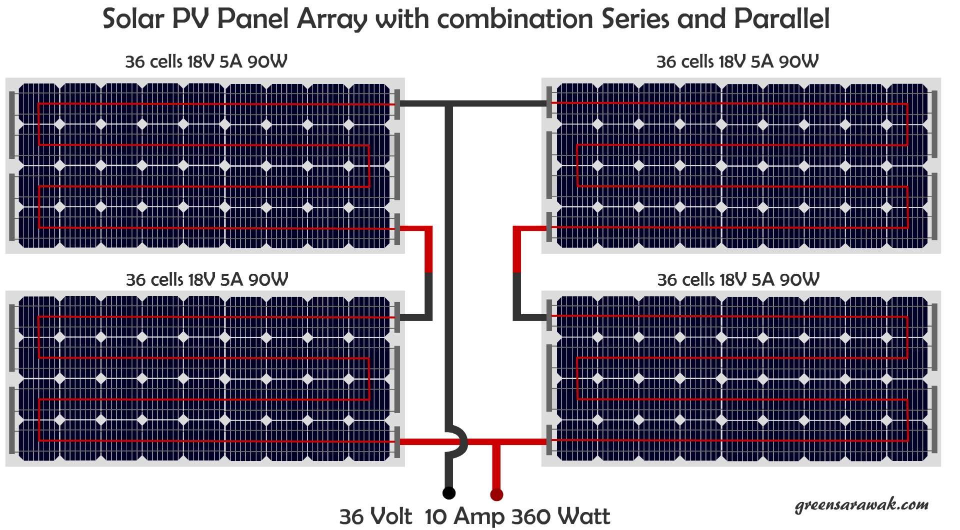 solar panel array wiring diagram ford fiesta mk4 stereo series and parallel marine practices