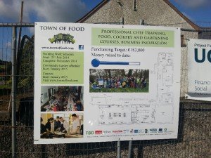 Town of Food Food Education Centre