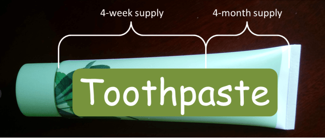 A picture of a toothpaste tube, annotated to suggest that 80% of the toothpaste is used in 4 weeks but the remaining 20% lasts for 4 months