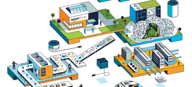 Amazon ethics and social responsibility - a graphic from Amazon's 2020 sustainability report
