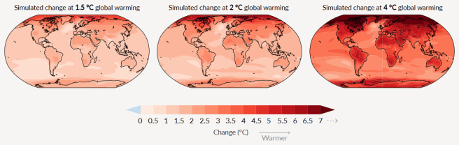 IPCC AR6 2021 Report summary. The image shows projected regional temperature changes in three world maps in three scenarios: global temperate increases of 1.5, 2.0, or 4.0 degrees Celcius.