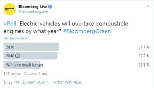 """Когда электромобили по количеству обойдут """"традиционные"""" автомобили?"""
