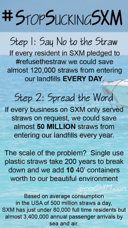Say no to straws.