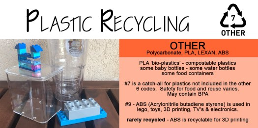Plastic Recycling - Green SXM