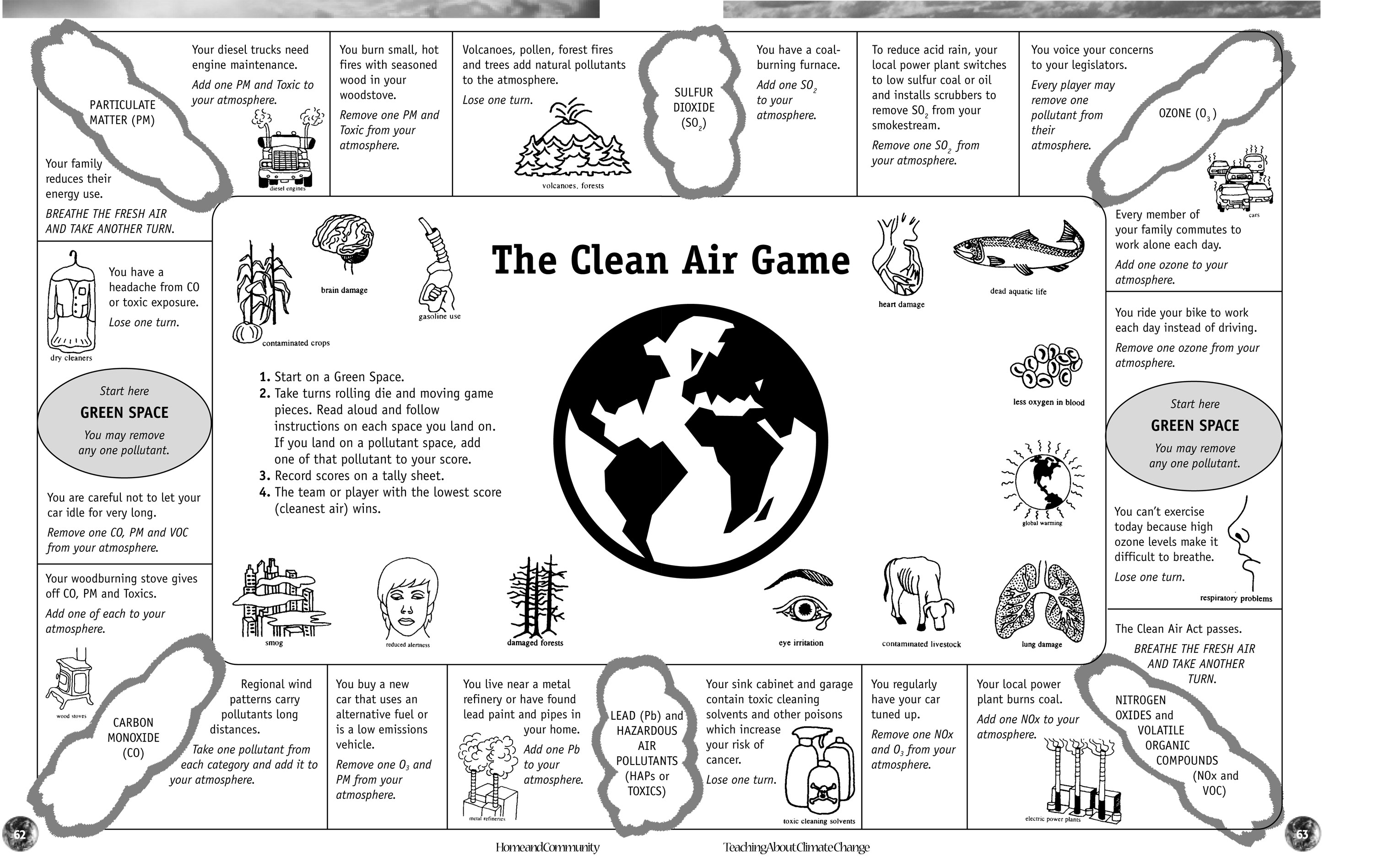 why do we need clean air