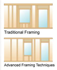 Wall Framing Stud Spacing