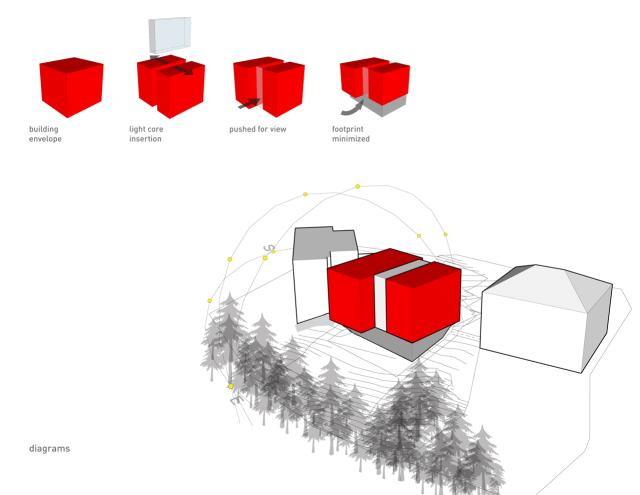 A concepção do projeto, explicando o motivo do desenho: aproveitamento da vista, da luz natural, preocupação quanto a orientação solar e de minimizar o impacto no terreno. (Fonte: Archdaily).