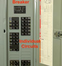 this is the grey box housing all the circuit breakers or fuses if your house is old  [ 1000 x 1698 Pixel ]