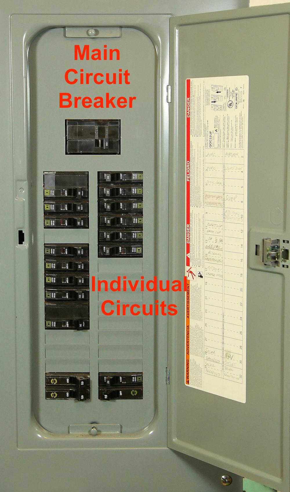 medium resolution of this is the grey box housing all the circuit breakers or fuses if your house is old