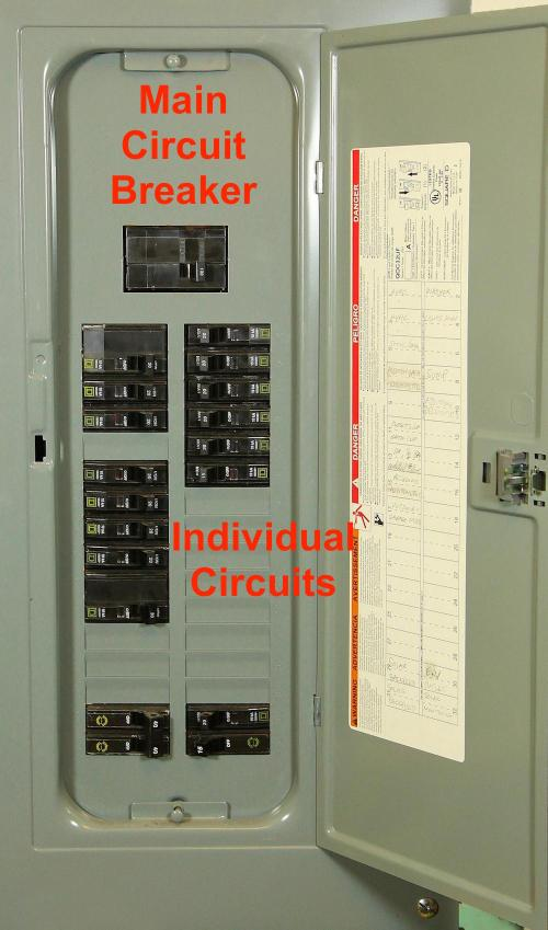 small resolution of this is the grey box housing all the circuit breakers or fuses if your house is old