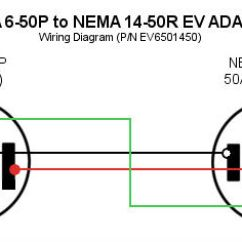 240v Receptacle Wiring Diagram How To Wire A Three Way Dimmer Switch Electric Car Charging Within Electrical Code And Power Outlet Limits Nema 6 50 14 Adapter For Common Stations