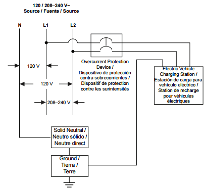 240v receptacle wiring diagram ez go 36 volt battery electric car charging within electrical code and power outlet limits this is the standard for a 240 device hard wired to system two lines are hot meaning they carry ac third wire