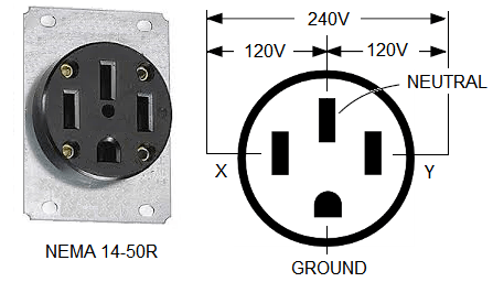 240v receptacle wiring diagram solar panel for caravan electric car charging within electrical code and power outlet limits this should help clarify the