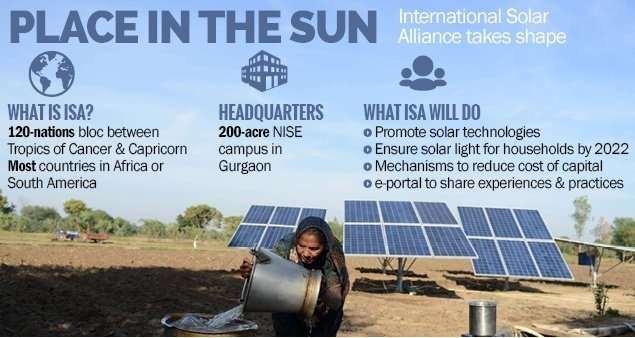 International Solar Alliance (ISA) revs up pace for renewable energy