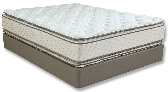 Two Sided Mattress in Greenville SC