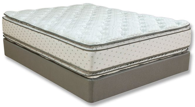 Double Sided Mattresses In Greenville Sc At Mattress Company