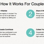 wedding republic registry