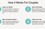 wedding republic registry