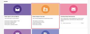 Eloqua email analysis dashboard