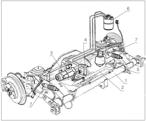 La technique de la 405 4 roues motrices