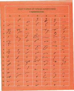 Gregg Shorthand for the Electronic Office Charts (Series 90