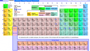 wonderful life with the elements the periodic tab