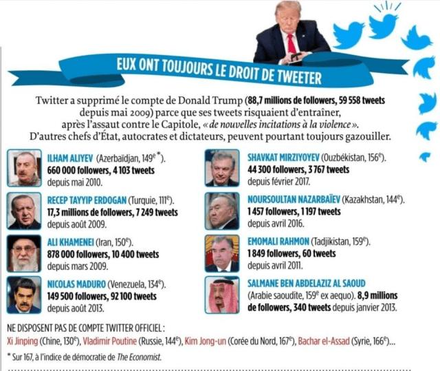censure-donald-trump-reseau-sociaux-twitter-facebook-progressisme-ideologie-interdiction