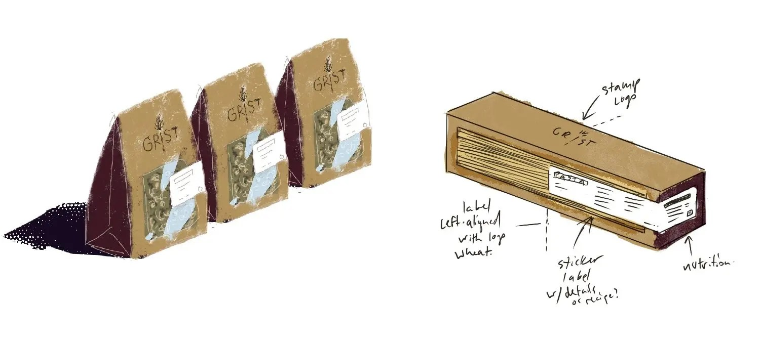 sketches of labeled pasta boxes